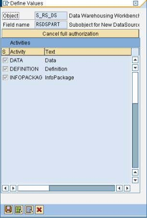 Beginners Guide on BI Security Authorization Object S_RS_DTP The authorizations assigned for the Data Transfer Process