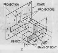 of these projectors with the plane of projection • Parallel Projection : The projectors are parallel
