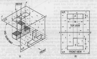 Third Angle Projection Ref: Engineering Drawing by N. D. Bhatt et. al • Object is assumed