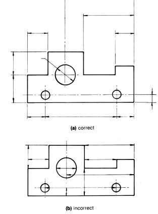 Dimensioning Ref: Engineering Drawing by Boundy Aw 15