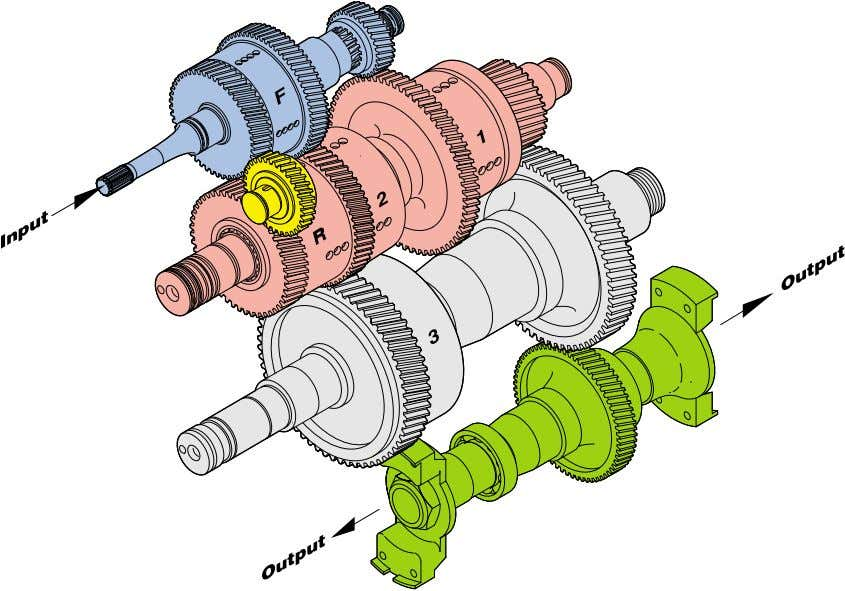 GEAR AND CLUTCH LAY-OUT 6.4.1 3-Speed with standard ratio Forward 1st, 2nd and Reverse Reverse idler