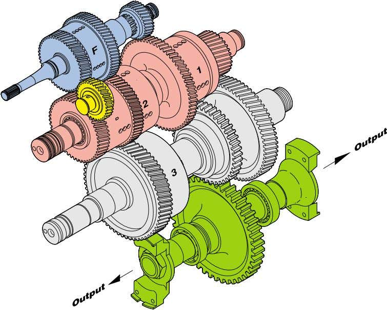 Operation of the transmission 6.4.2 3-Speed with deep ratio Forward 1st, 2nd and Reverse Reverse idler