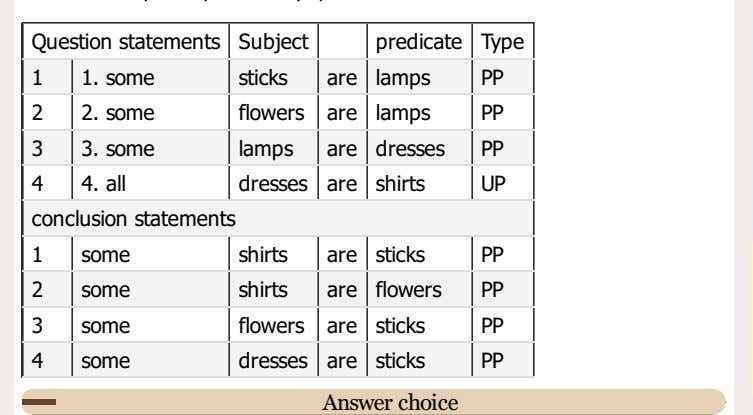 Question statements Subject predicate Type 1 some 1. sticks are lamps PP 2 some 2.