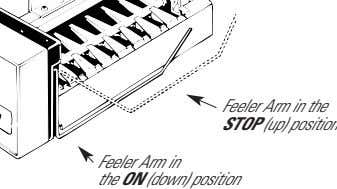 Feeler Arm in the STOP (up) position Feeler Arm in the ON (down) position