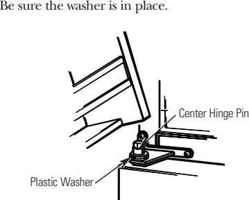 Be sure the washer is in place. Center Hinge Pin Plastic Washer