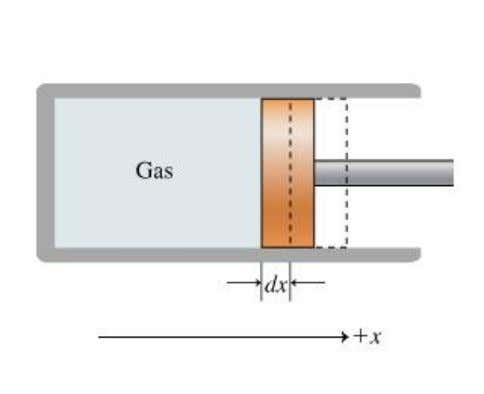 Hakim Dhibi Task 1 (B) Gas laws 05/02/2013 Often deals with liquids and gases that exert