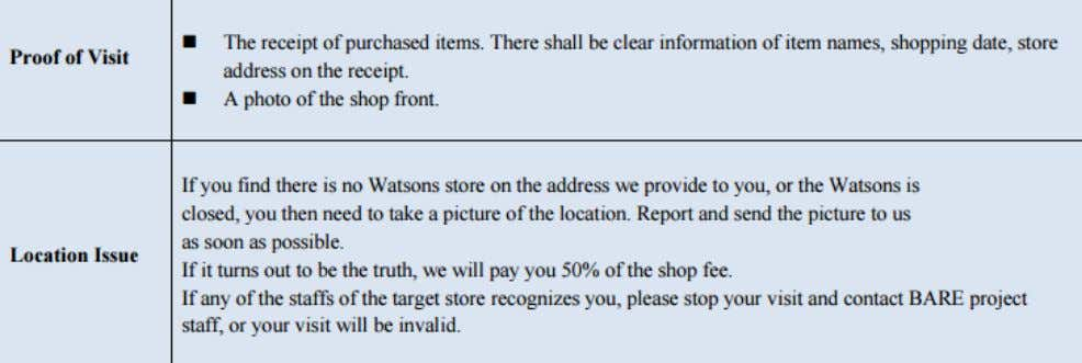 3. GENERAL EVALUATION FLOW 3.1. When you arrive at the store, please confirm the address. The