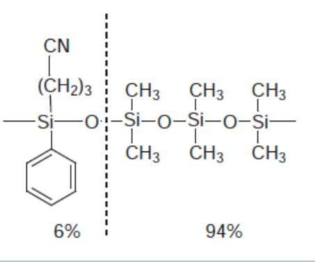 of 6% cynanopropyl phenyl: 94% dimethylsiloxane, e.g. DB-1301 or Rtx-1301. The film thickness used is generally