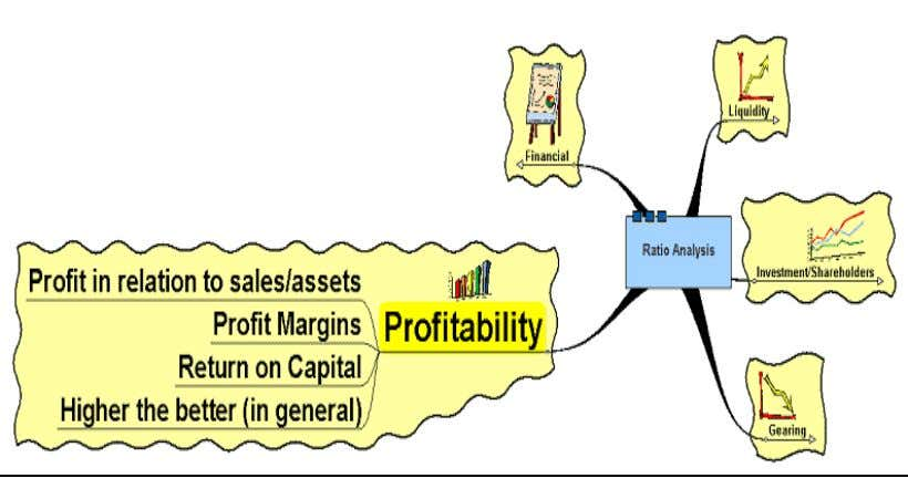 are two types of profitability ratios: Gross Profit Margin and Net Profit Margin. GROSS PROFIT RATIO:-