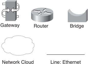 Gateway Router Bridge Network Cloud Line: Ethernet