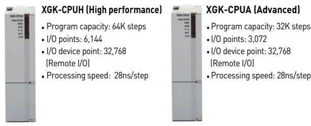 XGK-CPUH (High performance) XGK-CPUA (Advanced) Program capacity: 64K steps I/O points: 6,144 I/O device point: