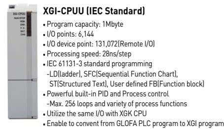 XGI-CPUU (IEC Standard) Program capacity: 1Mbyte I/O points: 6,144 I/O device point: 131,072(Remote I/O) Processing