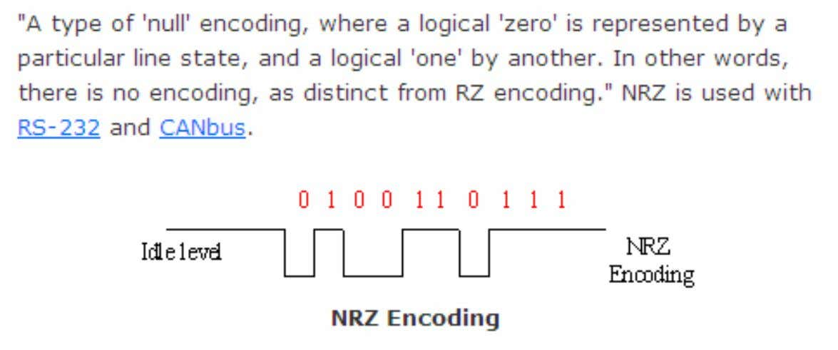 NRZ (Non Return to Zero) Data Non-return to zero encoding is used in slow speed synchronous