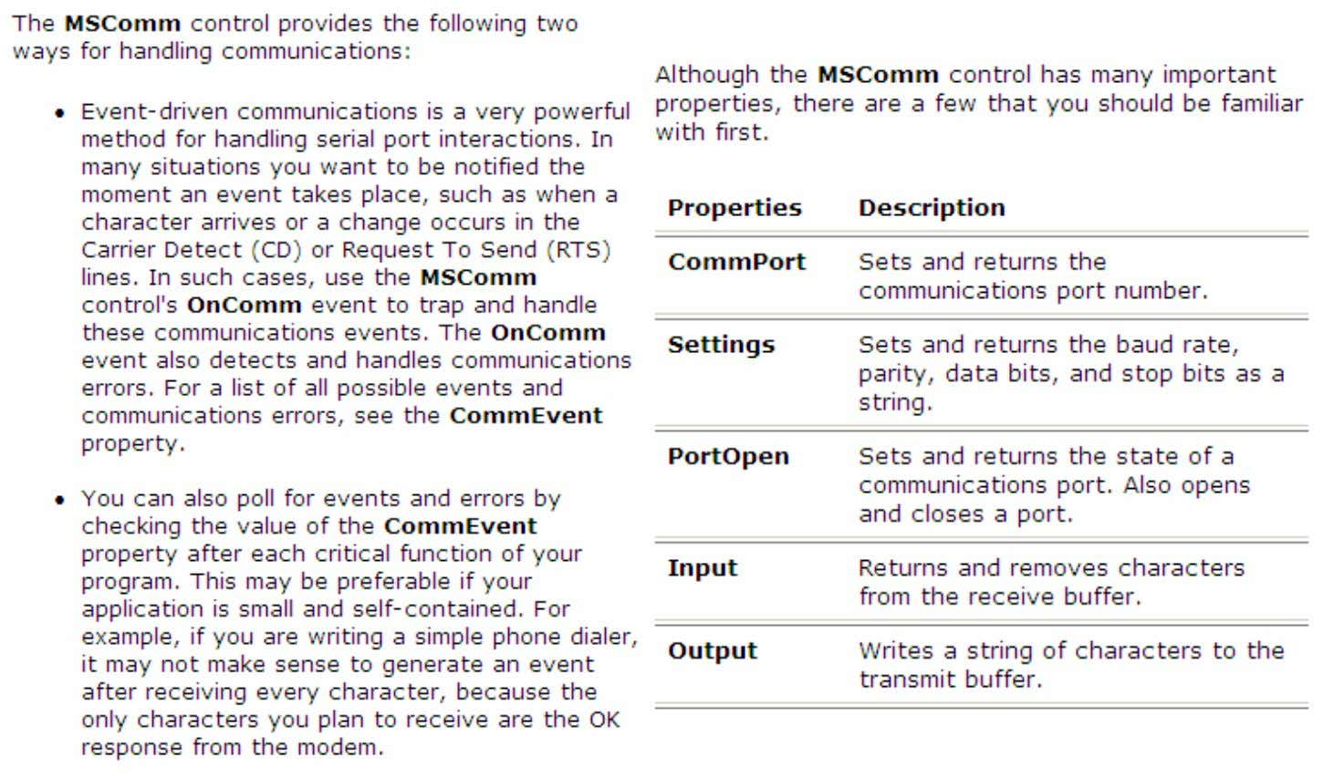 MSComm Control Properties (Note that several of these could also be called Methods) 17