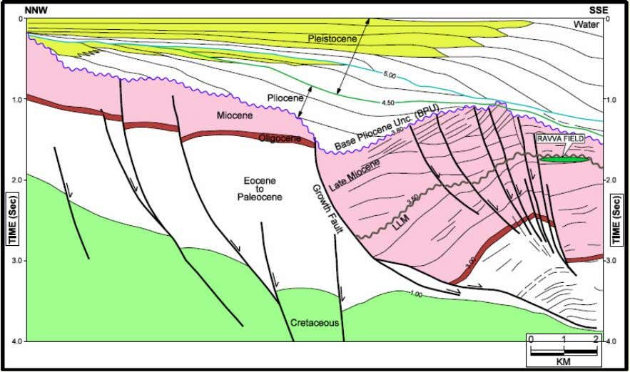 Figure 2. REGIONAL GEOLOGICAL CROSS SECTION THROUGH RAVVA FIELD A large low angle listric fault