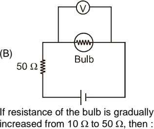 (B) If resistance of the bulb is gradually increased from 10 to 50 , then
