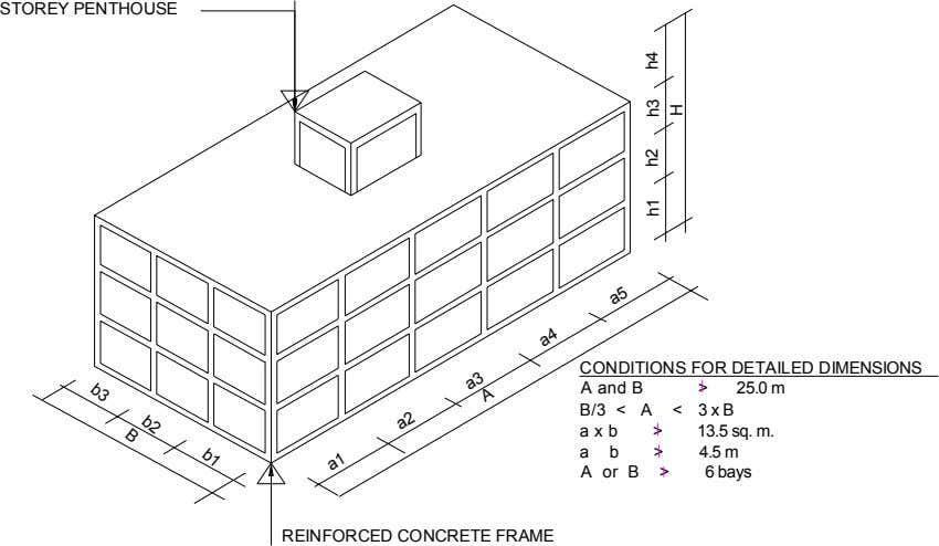 STOREY PENTHOUSE b1 b2 b3 B CONDITIONS FOR DETAILED DIMENSIONS A and B > 25.0