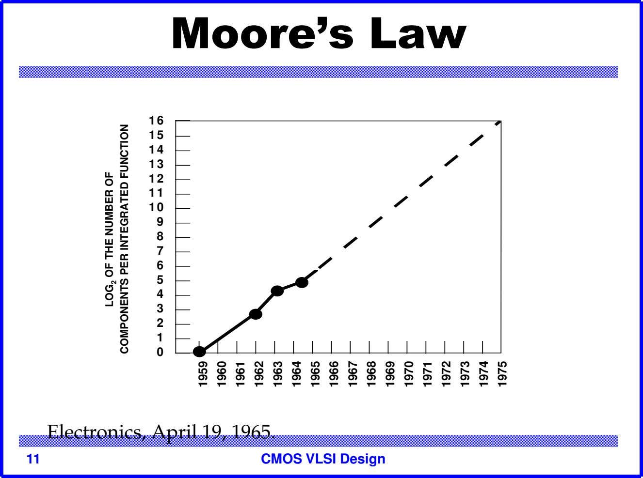 Moore's Law 16 15 14 13 12 11 10 9 8 7 6 5 4