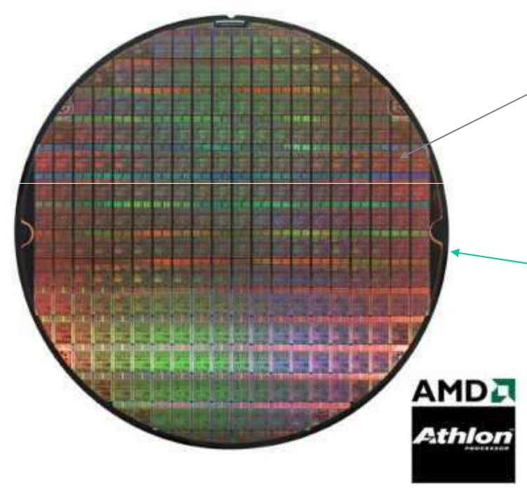Die Cost Single die Wafer 14 From http://www.amd.com CMOS VLSI Design