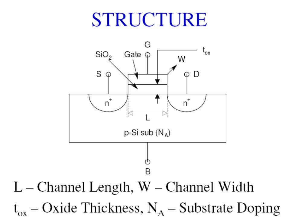 MOS Structure Fabrication and Layout CMOS VLSI Design Slide 21