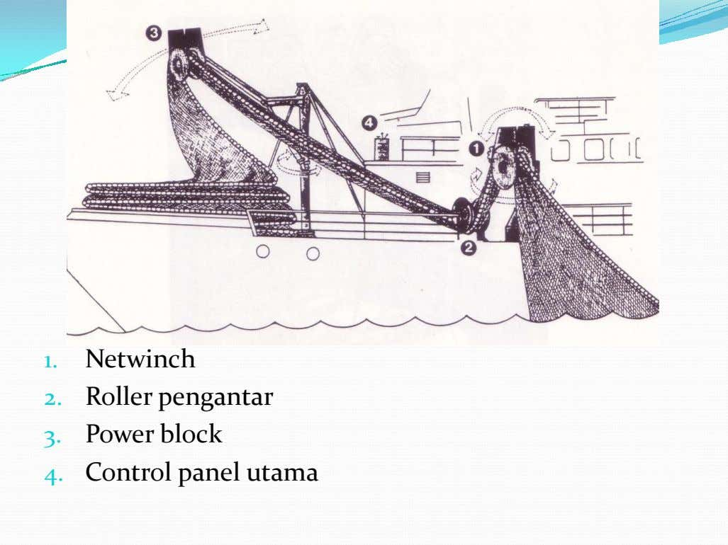 1. Netwinch 2. Roller pengantar 3. Power block 4. Control panel utama