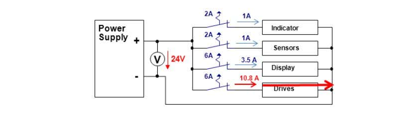 the current to the drive, the current flow would look like:   Typical Fuse Value Fuse