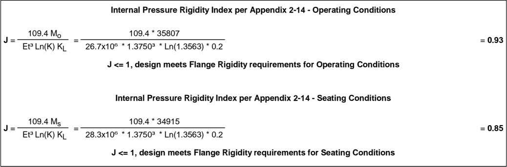Internal Pressure Rigidity Index per Appendix 2-14 - Operating Conditions 109.4 M o 109.4 *