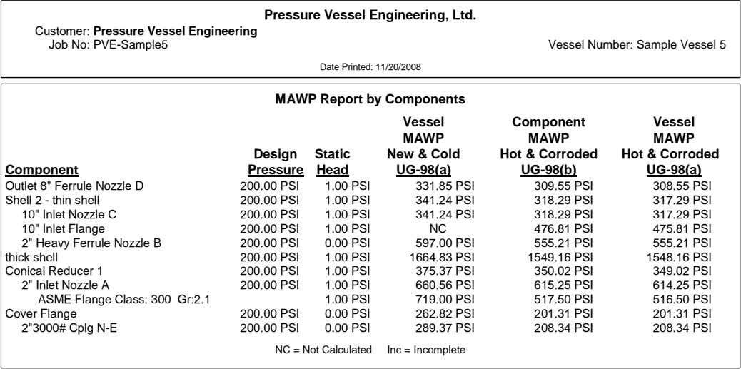 Pressure Vessel Engineering, Ltd. Customer: Pressure Vessel Engineering Job No: PVE-Sample5 Vessel Number: Sample