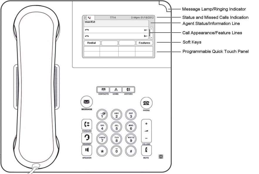 9641 Telephone The IP Office supports the 9641 telephone. The phone supports 24 programmable call appearance/feature