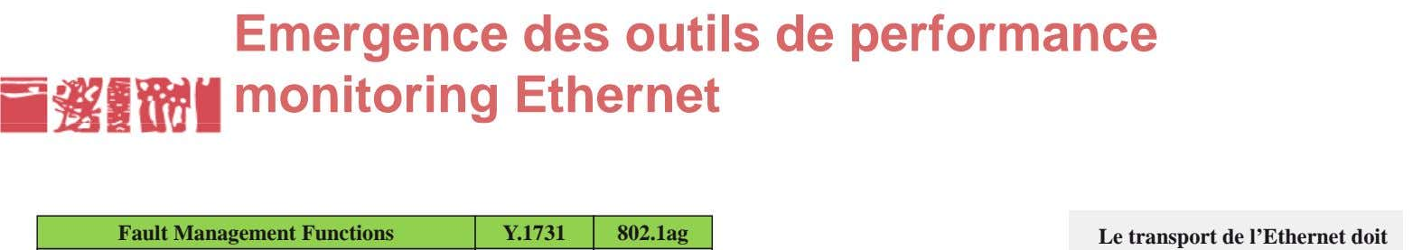 Emergence des outils de performance monitoring Ethernet Fault Management Functions Y.1731 802.1ag