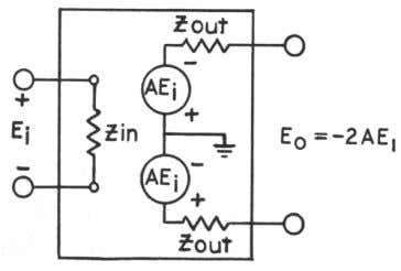 loop (without feedback) gain of the operational amplifier. Figure 7. Circuit Model of the Differential Output