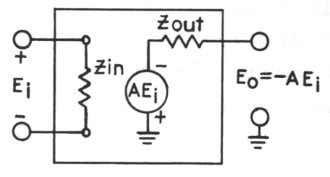 input operational amplifiers are shown in figures 6 and 7. Figure 6. Circuit Model of the