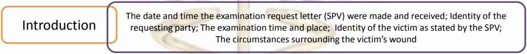 Introduction The date and time the examination request letter (SPV) were made and received; Identity