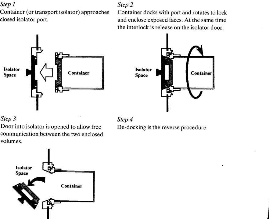 the system and prevent the ingress of outside contamination. Figure 4: Rapid Transport Ports featuring -
