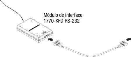 Módulo de interface 1770-KFD RS-232