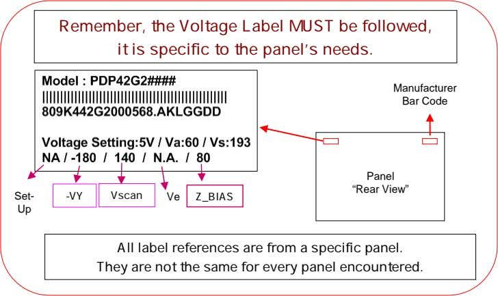 Remember, the Voltage Label MUST be followed, it is specific to the panel's needs. Manufacturer