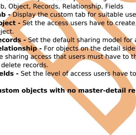 flexibility. Set custom object security following levels : Tab, Object, Records, Relationship, Fields Tab - Display
