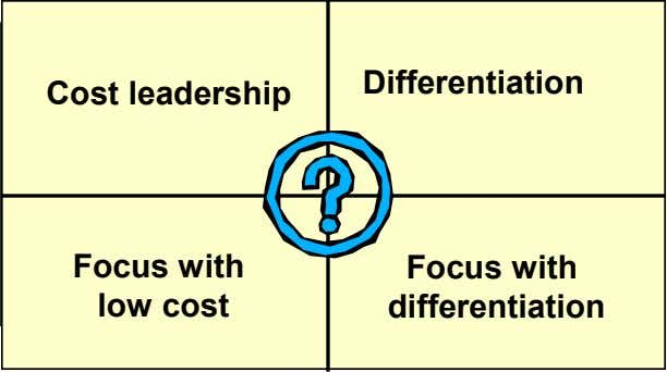 Differentiation Cost leadership Focus with low cost Focus with differentiation