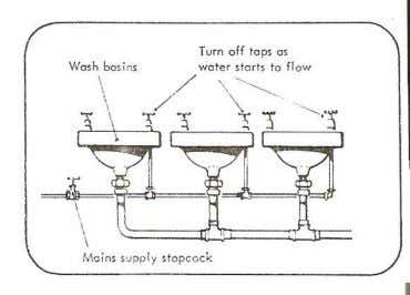 Fig 5.3 Wash-hand basin The building regulation require that every soil and waste appliance be