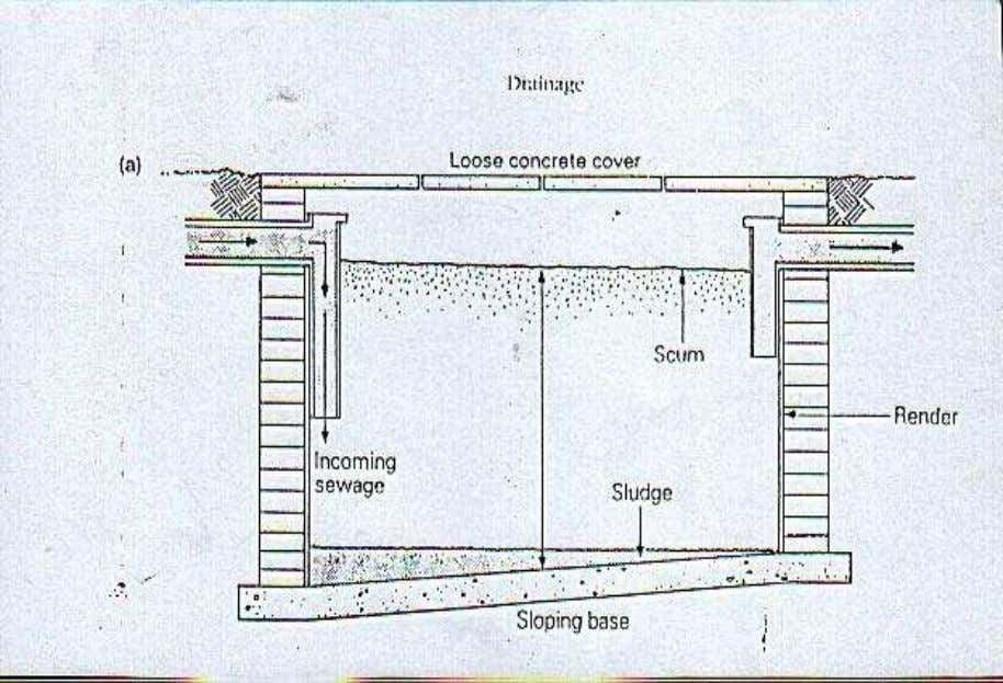 8.1 SEPTIC TANK DETAIL Septic tank and soak away pit details Fig. 8.1 Septic tank In
