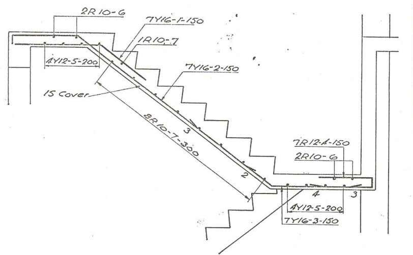 of stairs and preparing their bar bending schedules Fig. 1.1 stairs Coursework / Practical Students are
