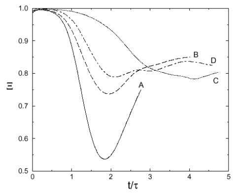 Figure 6 Simulated chemical-product fraction in RTI zone [7]. Differences between the four cases persist