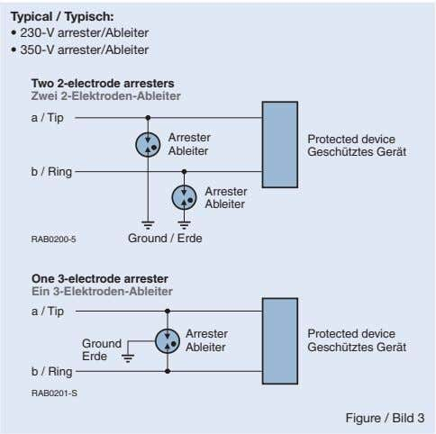 Typical / Typisch: • 230-V arrester/Ableiter • 350-V arrester/Ableiter Two 2-electrode arresters Zwei