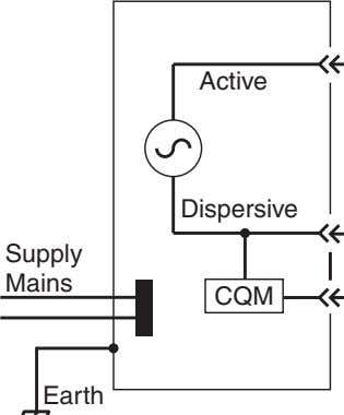 Active Dispersive Supply Mains CQM Earth