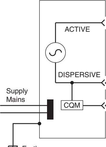 ACTIVE DISPERSIVE Supply Mains CQM