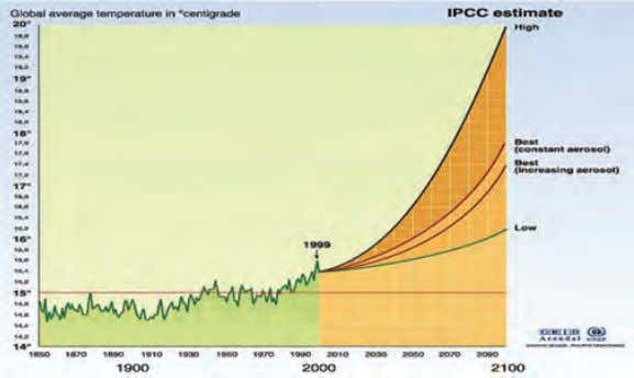 Figure 1.10. Climate change is expected to increase the Figure 1.10: IPCC estimates of climate change