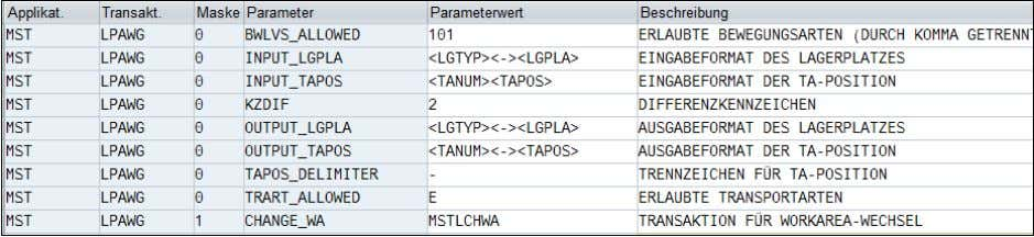 auf die Applikation MST U nd Mobisys Transaktion LPAWG : Abbildung 1: Konfigurationsparameter in Tabelle