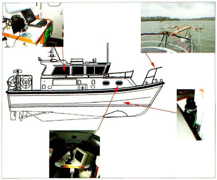 INTERNATIONAL HYDROGRAPHIC REVIEW Rgure 2: Marine trial configuration . Clockwise from top right a) POSj MV