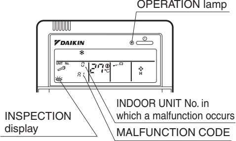 OPERATION lamp UNIT No. C L H INSPECTION INDOOR UNIT No. in which a malfunction