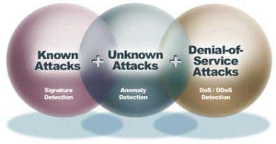 "Next Generation Intrusion Detection Systems (IDS) 5 No single technique or technology is the ""magic bullet"""